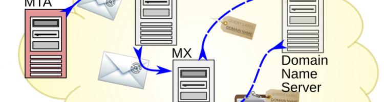 Neuer Mailserver mit DKIM Unterstützung